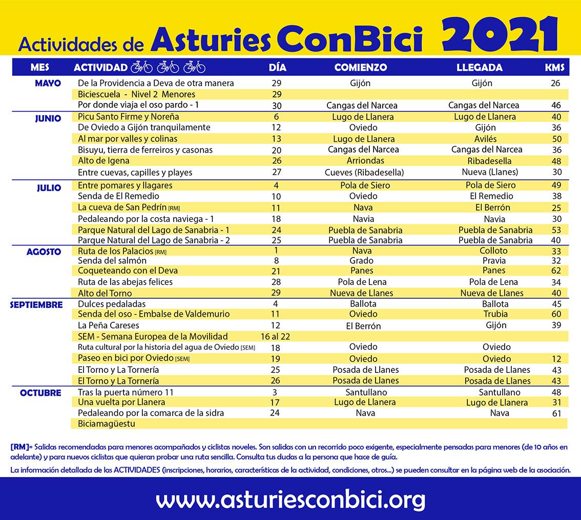 AcB_Actividades_2021.jpg