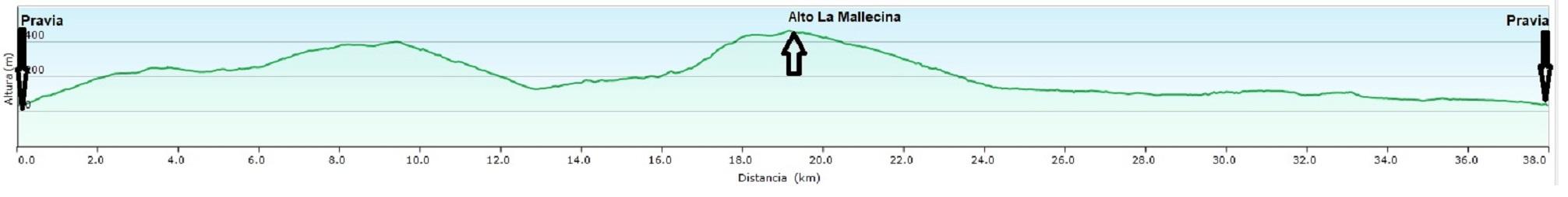 LaMallecina.jpg